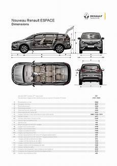 Renault Espace V Page 27 Auto Titre