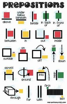 geometry position and orientation worksheets 845 1000 images about prepositions on preposition activities anchor charts and student