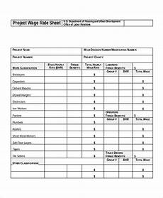 rate sheet template one checklist that you should keep in