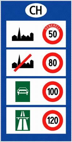 Speed Limits In Switzerland