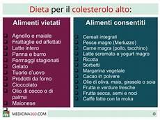 alimentazione x colesterolo alto dieta per colesterolo alimenti da evitare e cibi