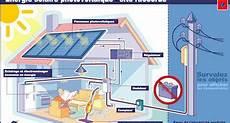 Produire 233 Lectricit 233 Photovolta 239 Que Electricit 233
