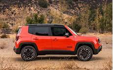 the jeep renegade 2019 india new review 2019 jeep renegade review release date engine price and
