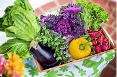 Malvorlagen Obst Mit Gesicht Kostenlose Malvorlage Obst Und Gem 252 Se Aubergine Mit