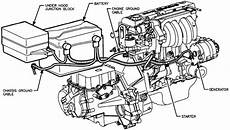 1996 jeep starter solenoid wiring i need to replace the starter on a 1996 saturn sc1 can you give me