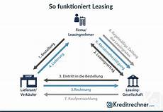 leasing f 252 r privatkunden was ist leasing definition