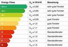 Porta Fenster Bauelemente Mehr U Wert