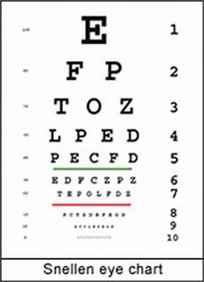 online eye tests how they work vision direct uk