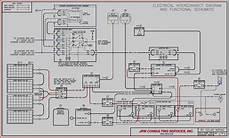 Balboa Wiring Diagram by Chis Wiring Diagram Wiring Diagram Database