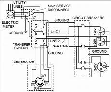 onan generator transfer switch wiring diagram i have an onan generator that i want to hook up to my house when i street power i will