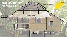 bahay kubo house plan bahay kubo modern house design in 2019 house floor plans