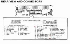 2003 ford escape radio wiring diagram gallery wiring diagram sle