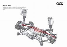 audi a8 rear suspension 2004 next audi a8 uses fully active suspension that looks