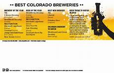 worksheets days and months 18824 colorado craft breweries postcard