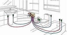 disegno tecnico dispense come realizzare un impianto idraulico gli impianti