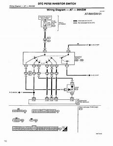 repair guides automatic transmission 1998 dtc p0705 inhibitor switch autozone com