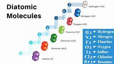 diatomic molecules nimys art