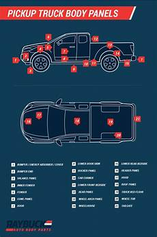 car truck panel diagrams with labels auto body panel descriptions