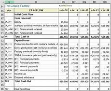 what is the format of financial statements including