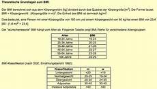 mass index berechnen bmi rechner mass index