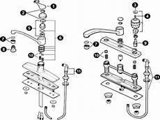 kitchen faucets replacement parts kohler kitchen faucet parts diagram wow