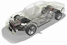 Assurance Auto En Ligne Assurance Auto Assurance R 233 Union