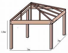 bauplan pavillon zum selber bauen
