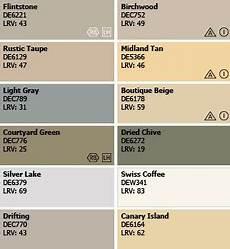 dunn edwards exterior color chart colorpaints co