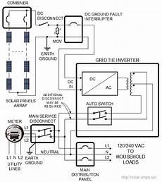 Solar Power Diagram Ronieronggo