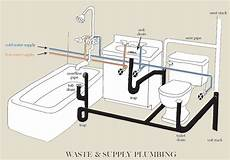 Bathroom Toilet Diagram by 1757 Best Images About Drawing Sketching On