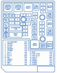 hyundai tiburon 2006 dash fuse box block circuit breaker diagram 187 carfusebox