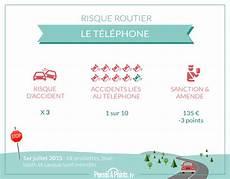 Ne Pas R 233 Pondre Au T 233 L 233 Phone Au Volant Un Loi Pour