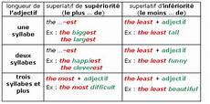 comparatif en allemand le superlatif soutien scolaire cours anglais lv1 maxicours