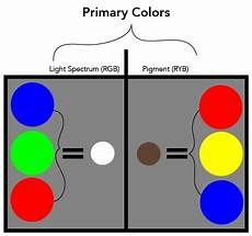 color theory and makeup how to make your eyes pop with