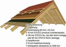 dachschalung suche building components