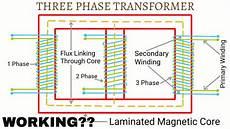 working of three phase transformer hindi urdu youtube