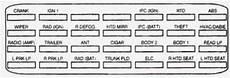 cadillac eldorado 1995 fuse box diagram auto genius