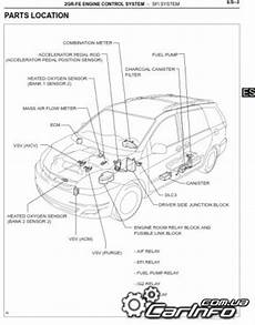 service manuals schematics 2010 toyota sienna parking system toyota sienna 2005 2010 service repair manual 187 автолитература руководства по ремонту и
