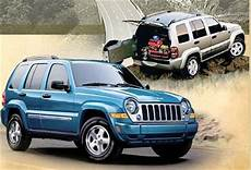 2008 jeep liberty sport 4x2 review