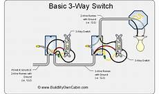 wiring a 2 way and 3 way switch off same run doityourself com community