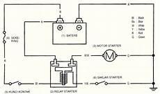 wiring diagram sepeda motor terlengkap dinding motor