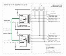 emergency test switch installation ektor uk
