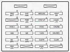 service manuals schematics 1998 chevrolet blazer windshield wipe control chevrolet blazer 1998 fuse box diagram auto genius