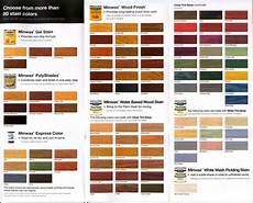 stains color guide now i am not sure what stain colors i really want dining library