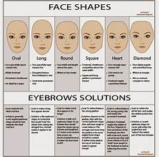 Augenbrauen Formen Gesichtsform - piercing opinions what are the eyebrows for your