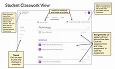 how to make tabs visible to students in canvas google classroom the basics for students edtech wayne