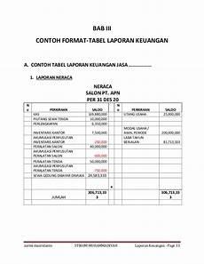contoh laporan keuangan rental mobil contoh 4s