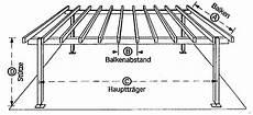 Sortiment Holz Und Trockenbau Brettschichtholz