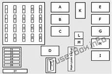 2008 smart car fuse box location fuse box diagram gt smart fortwo w450 1998 2002