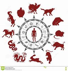 astrology chart with silhouettes of zodiac animals